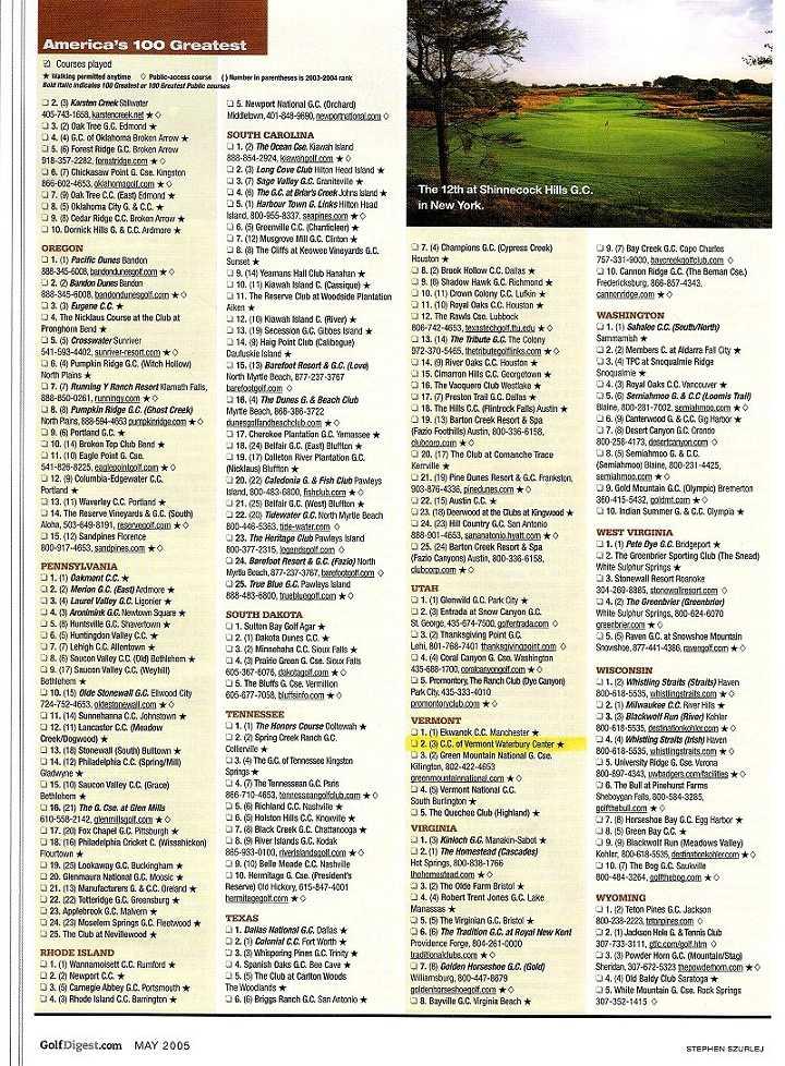 GolfDigestVermontrankingarticle001